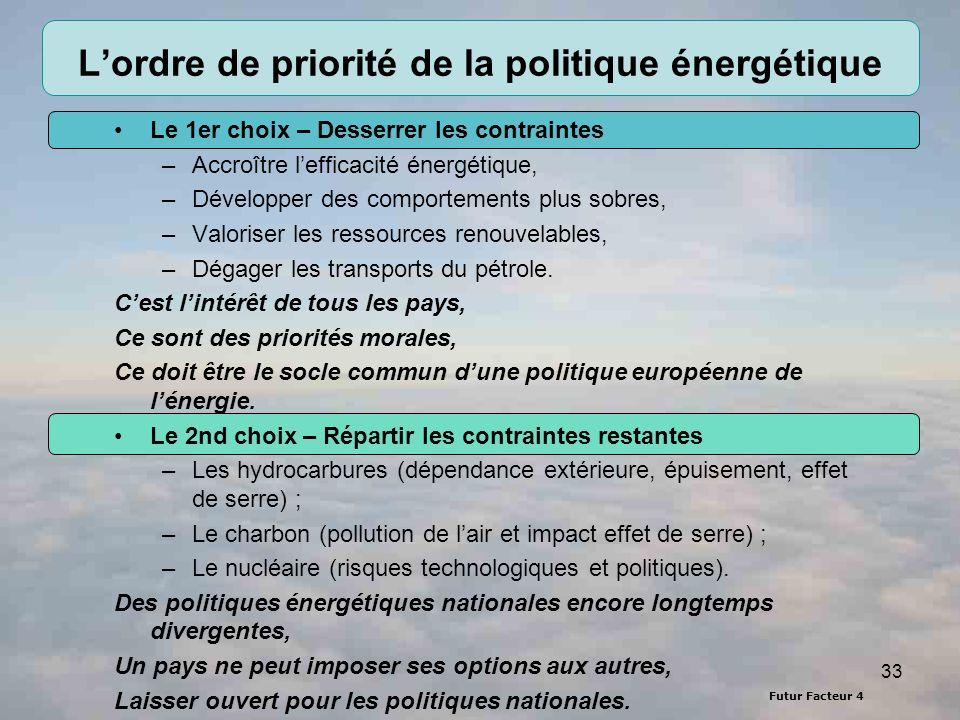 L'ordre de priorité de la politique énergétique
