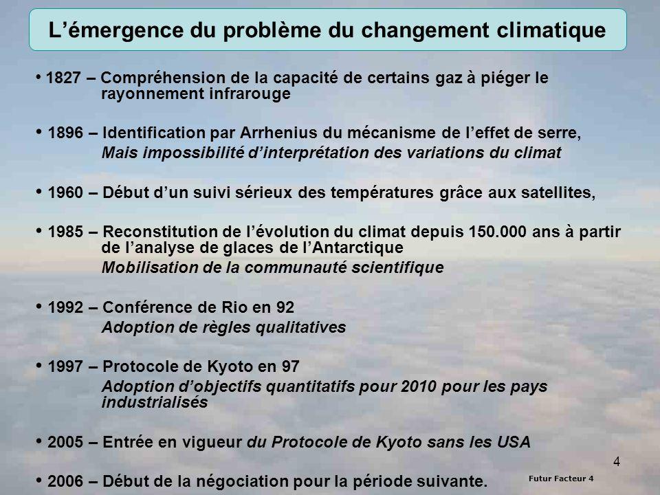 L'émergence du problème du changement climatique