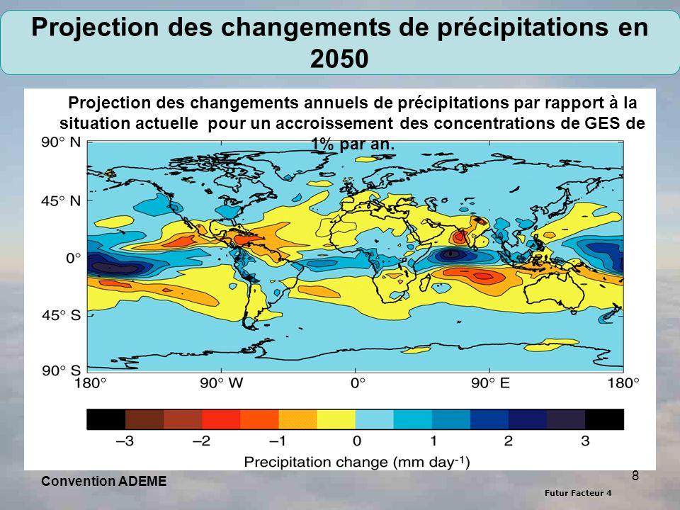 Projection des changements de précipitations en 2050