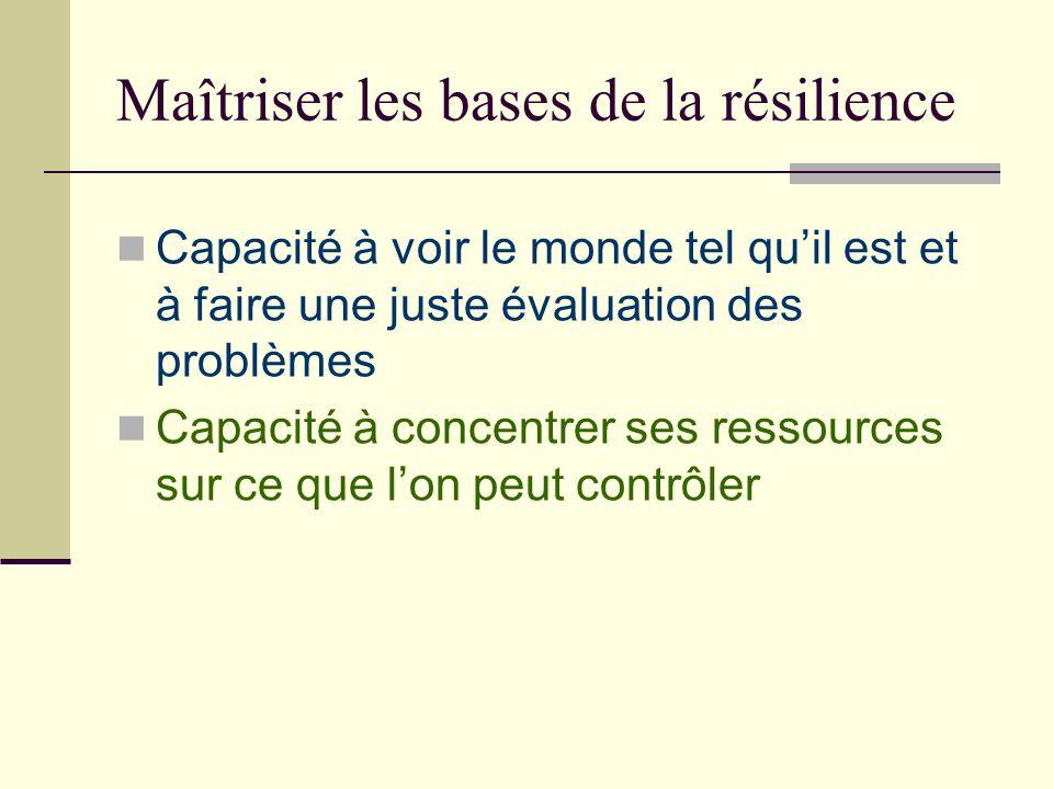 Maîtriser les bases de la résilience