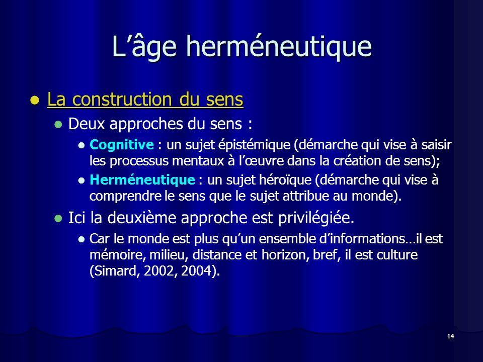 L'âge herméneutique La construction du sens Deux approches du sens :
