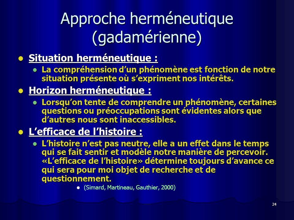 Approche herméneutique (gadamérienne)