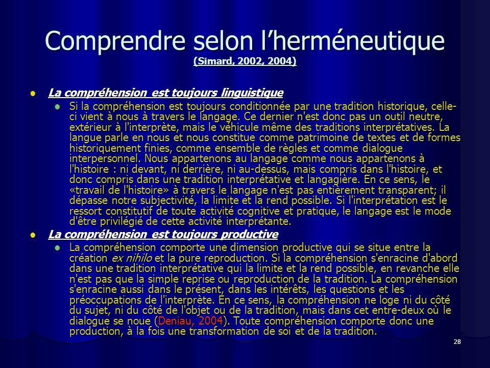 Comprendre selon l'herméneutique (Simard, 2002, 2004)