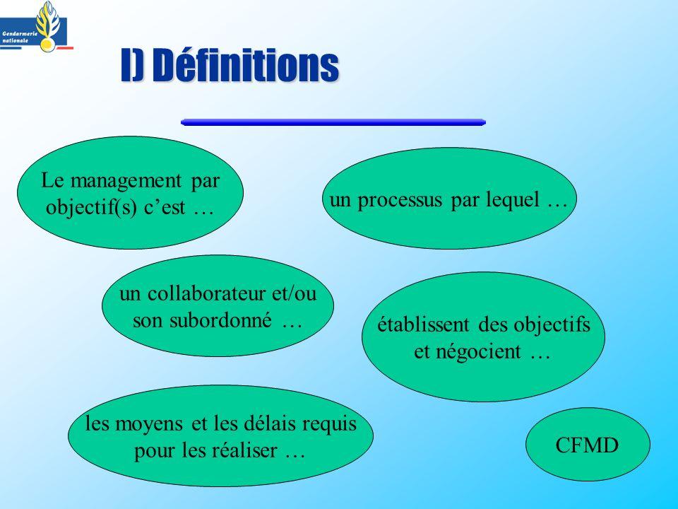I) Définitions Le management par objectif(s) c'est …