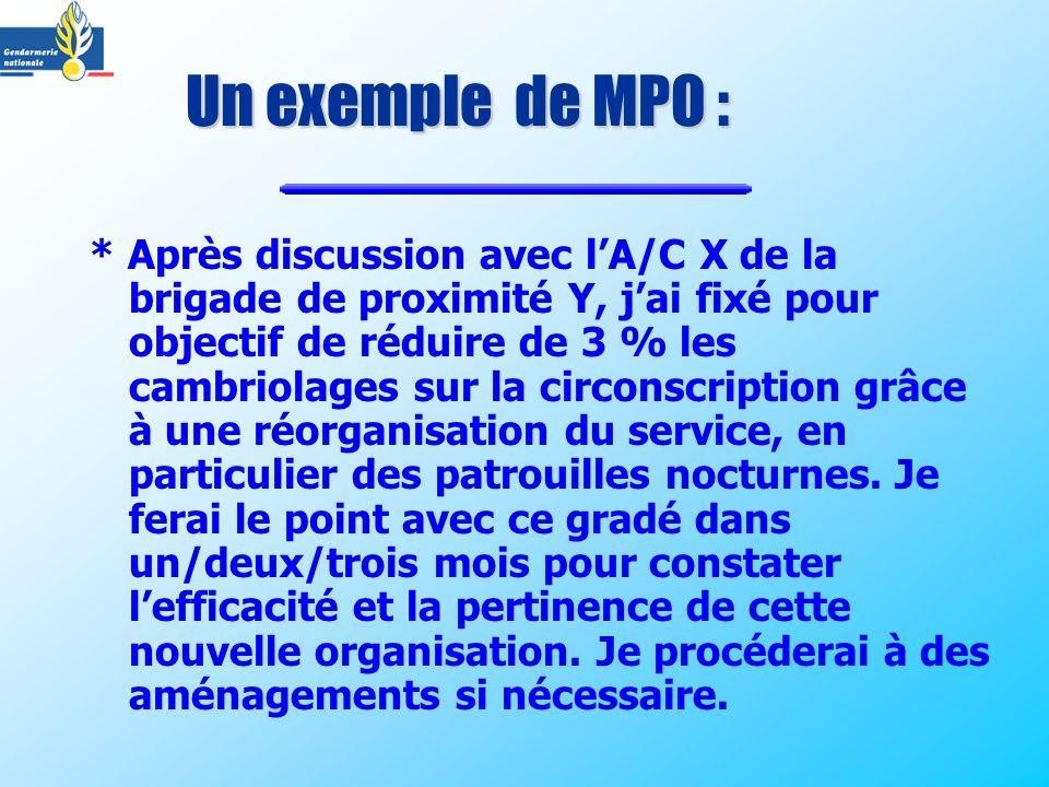 Un exemple de MPO :