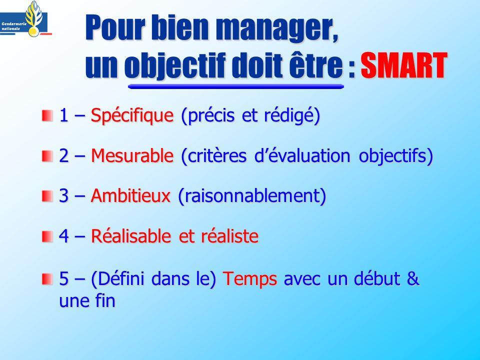 Pour bien manager, un objectif doit être : SMART