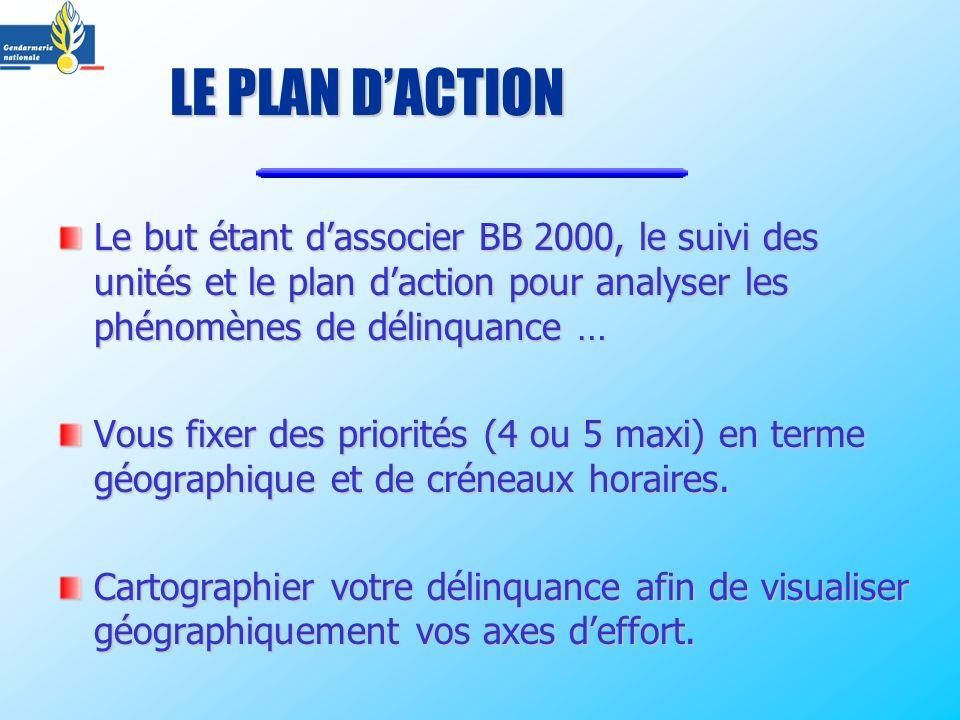 LE PLAN D'ACTION Le but étant d'associer BB 2000, le suivi des unités et le plan d'action pour analyser les phénomènes de délinquance …
