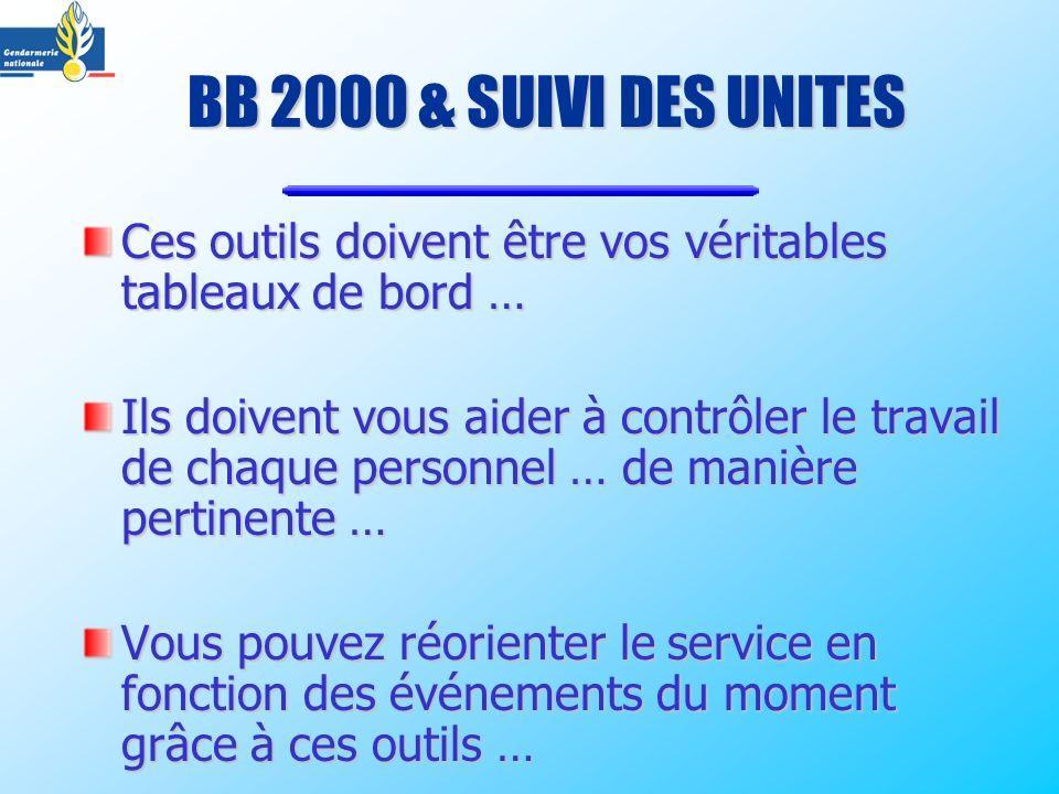 BB 2000 & SUIVI DES UNITES Ces outils doivent être vos véritables tableaux de bord …