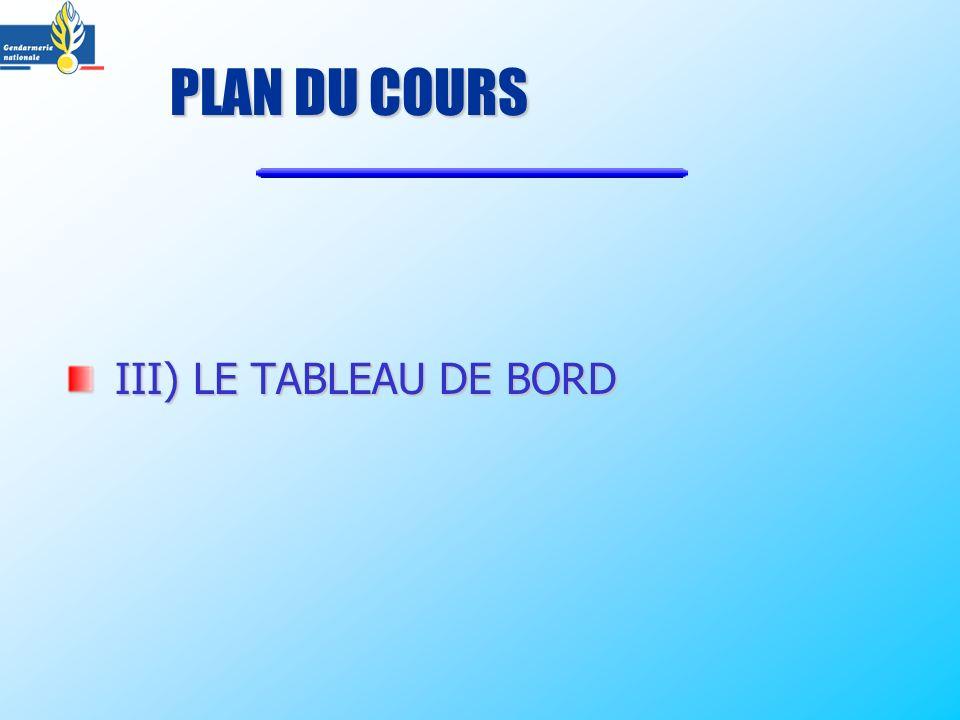 PLAN DU COURS III) LE TABLEAU DE BORD