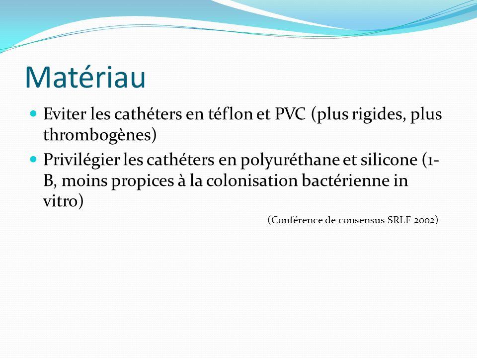 Matériau Eviter les cathéters en téflon et PVC (plus rigides, plus thrombogènes)
