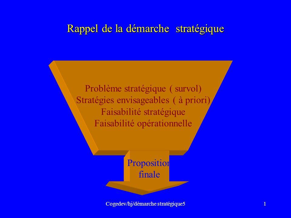 Rappel de la démarche stratégique