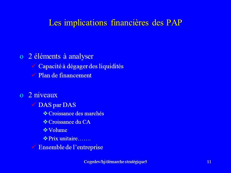 Les implications financières des PAP