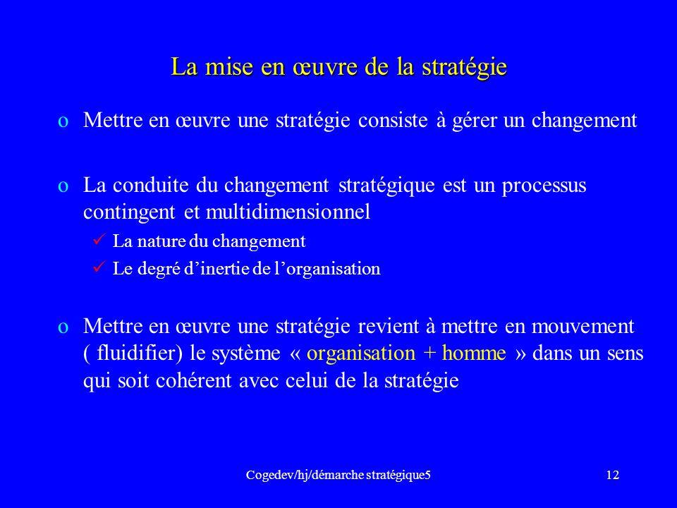 La mise en œuvre de la stratégie