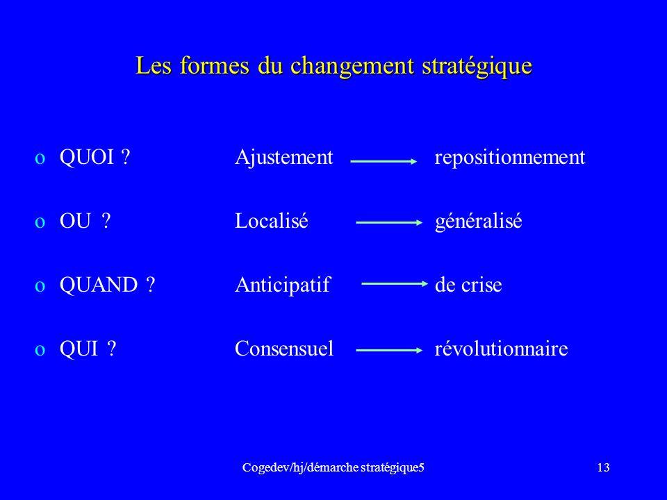 Les formes du changement stratégique