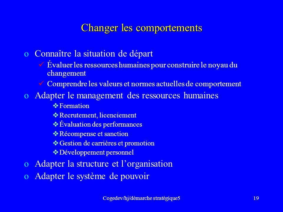 Changer les comportements