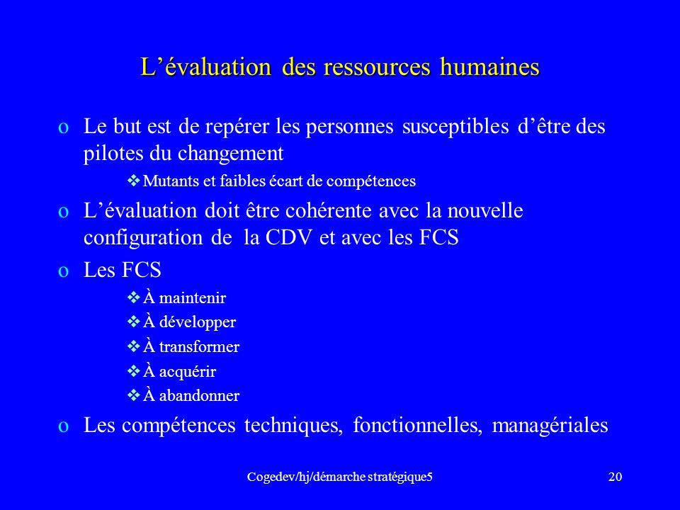 L'évaluation des ressources humaines
