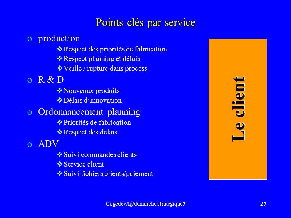 Points clés par service