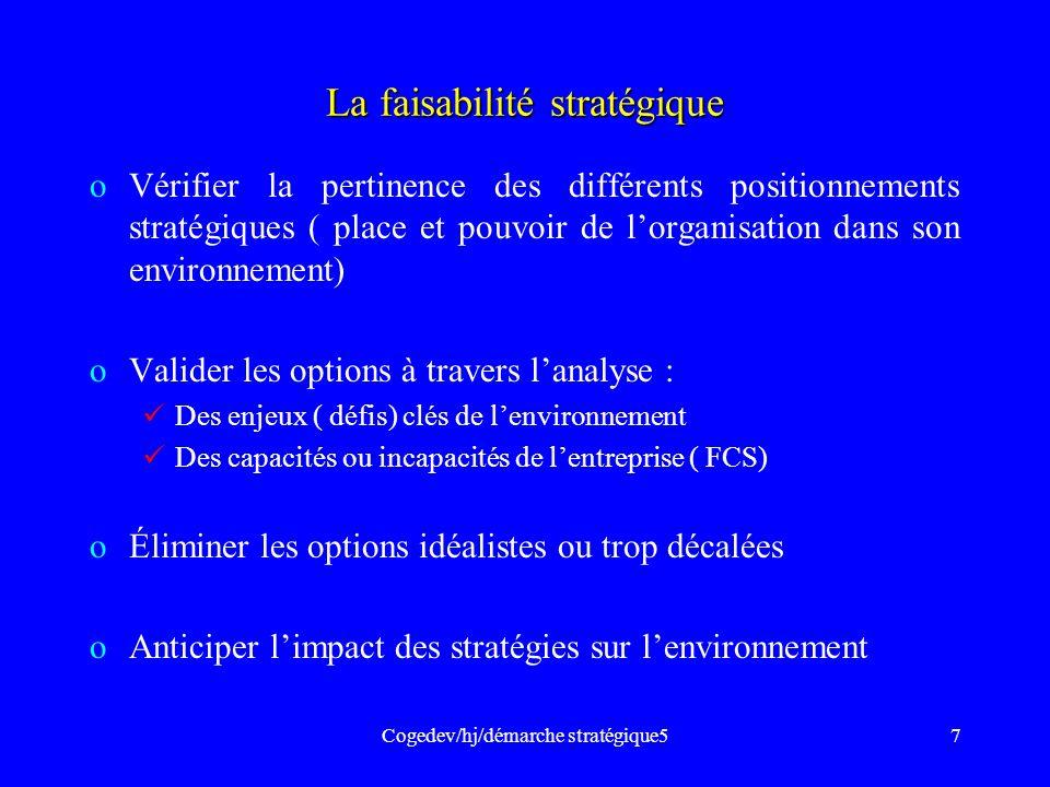 La faisabilité stratégique