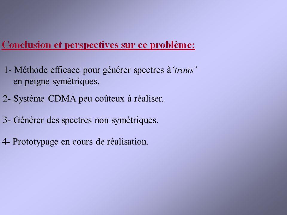 1- Méthode efficace pour générer spectres à'trous'
