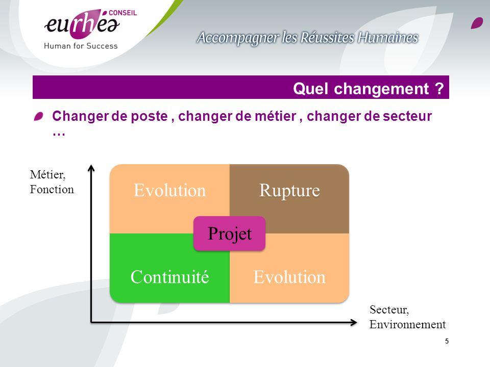 Quel changement Changer de poste , changer de métier , changer de secteur … Métier, Fonction. Projet.