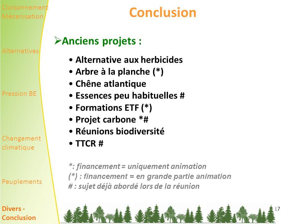 Conclusion Anciens projets : Alternative aux herbicides