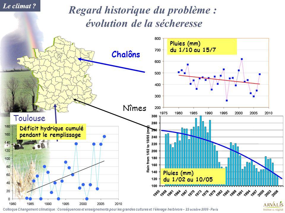 Regard historique du problème : évolution de la sécheresse