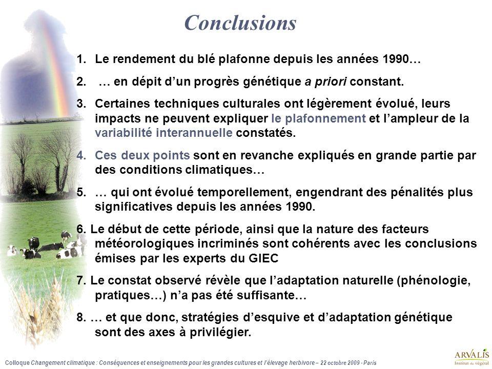 Conclusions Le rendement du blé plafonne depuis les années 1990…