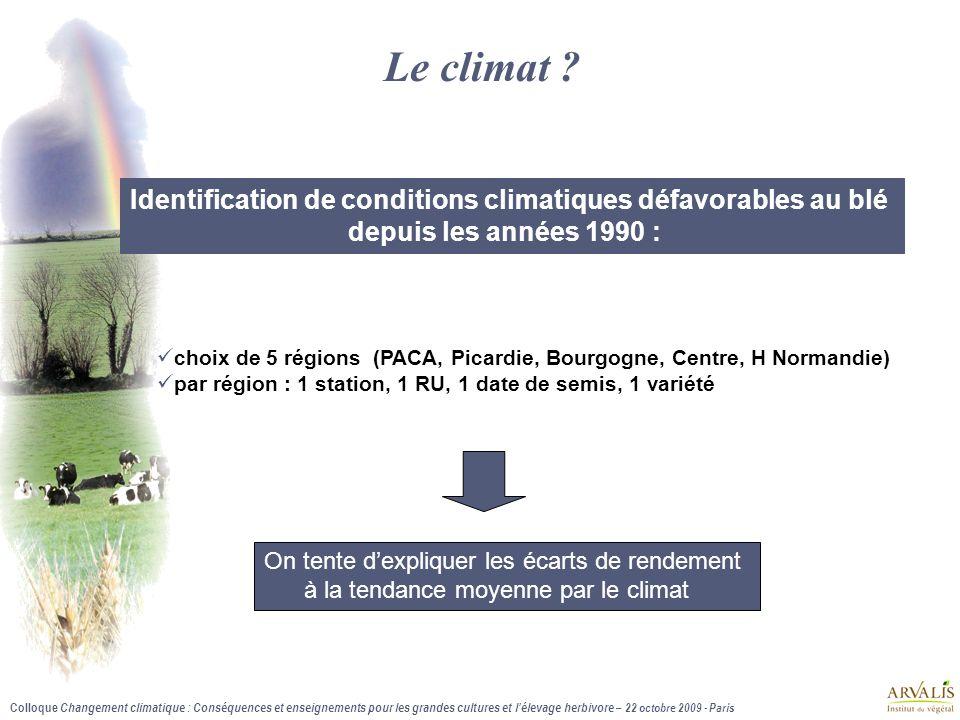 Identification de conditions climatiques défavorables au blé