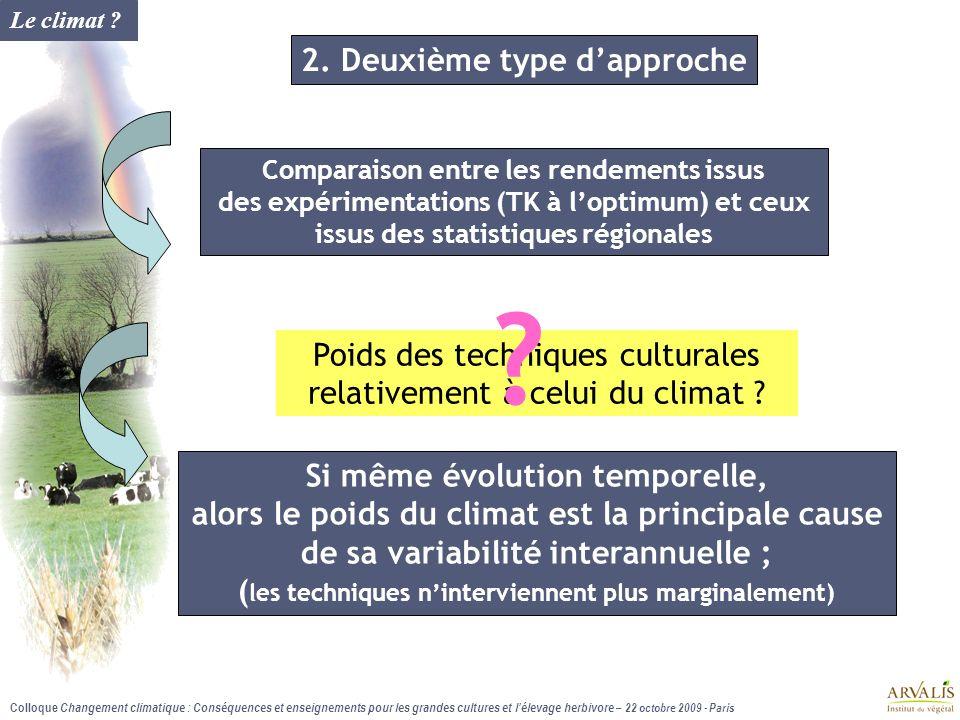 2. Deuxième type d'approche Poids des techniques culturales