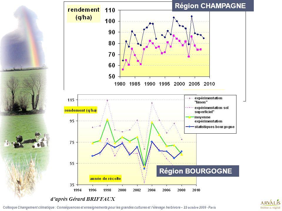 Région CHAMPAGNE Région BOURGOGNE d'après Gérard BRIFFAUX