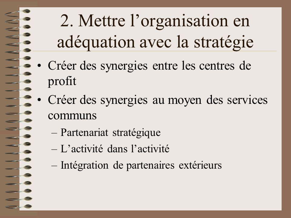 2. Mettre l'organisation en adéquation avec la stratégie