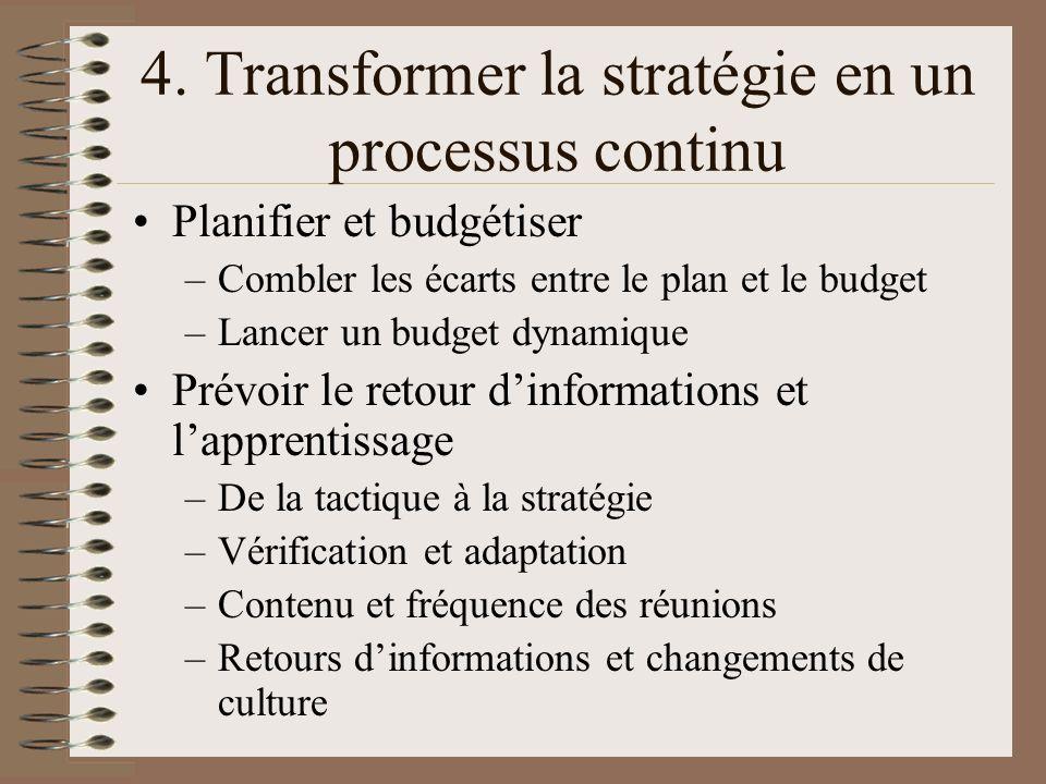 4. Transformer la stratégie en un processus continu