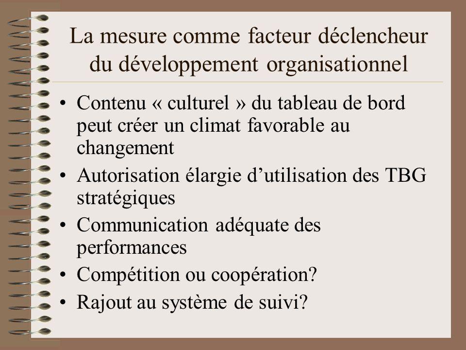La mesure comme facteur déclencheur du développement organisationnel