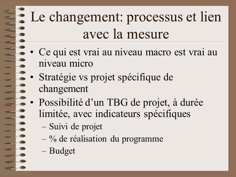 Le changement: processus et lien avec la mesure