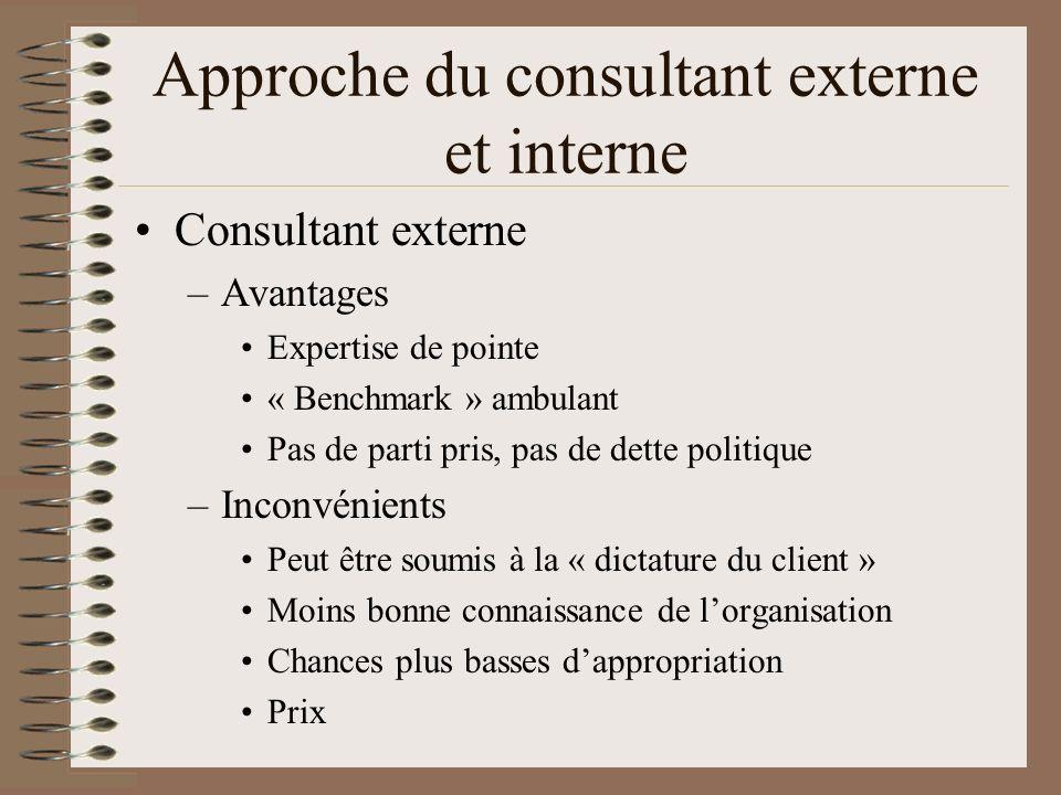 Approche du consultant externe et interne