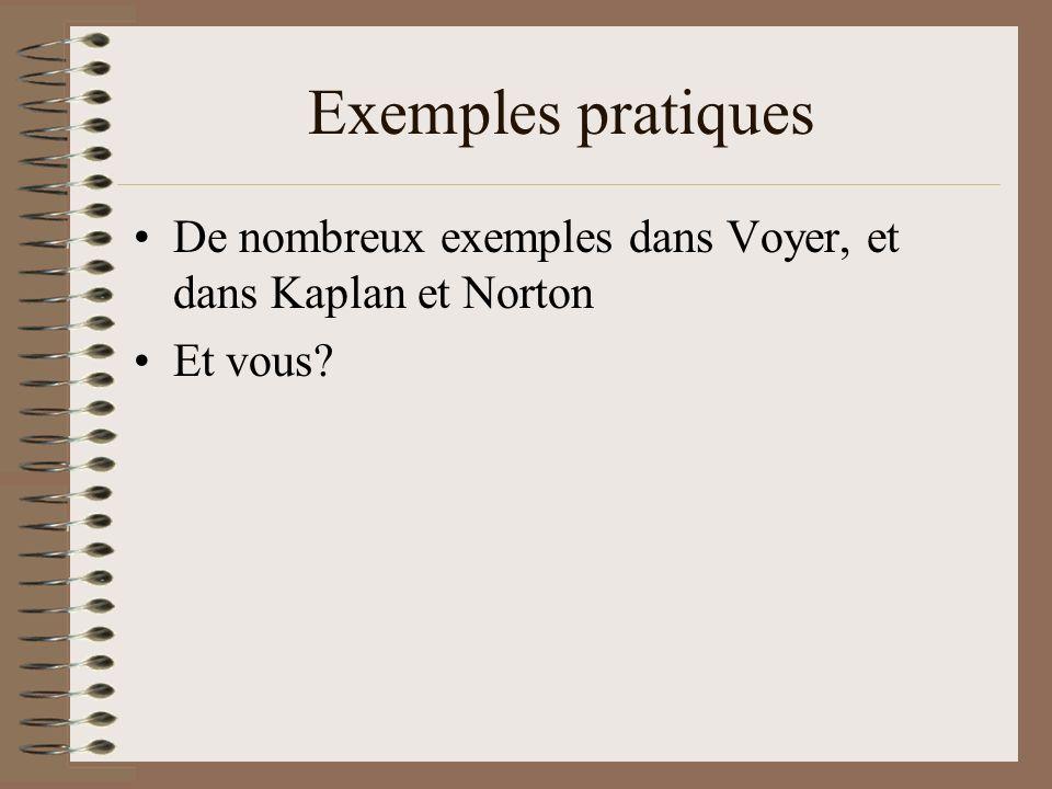 Exemples pratiques De nombreux exemples dans Voyer, et dans Kaplan et Norton Et vous