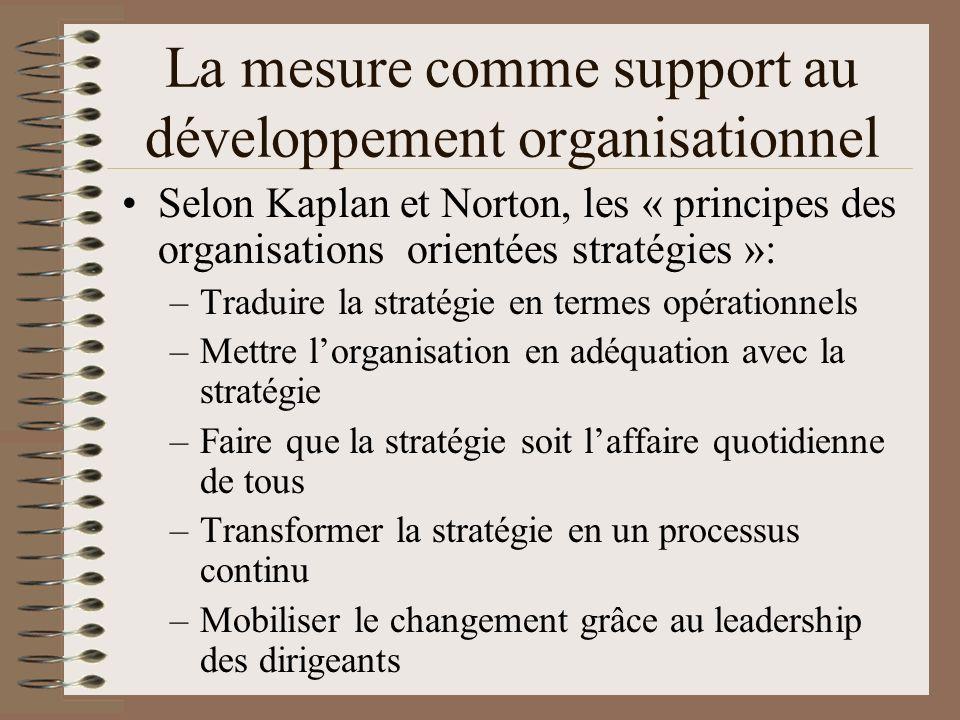La mesure comme support au développement organisationnel