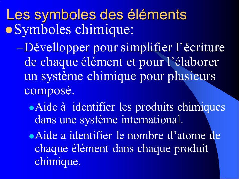 Les symboles des éléments