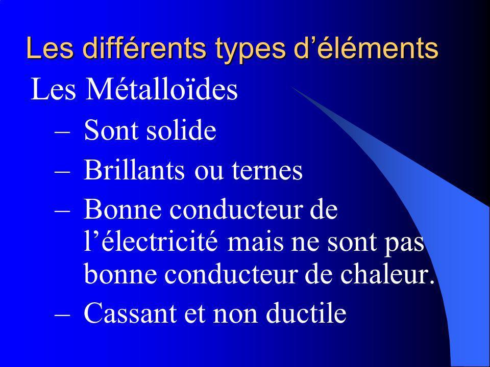 Les différents types d'éléments