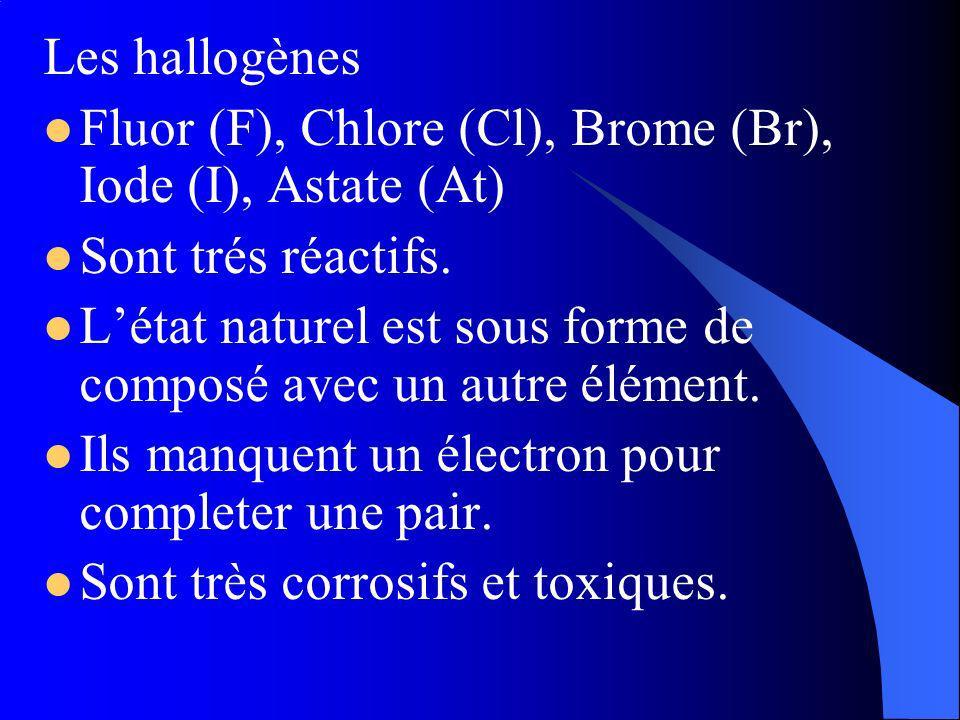 Les hallogènes Fluor (F), Chlore (Cl), Brome (Br), Iode (I), Astate (At) Sont trés réactifs.