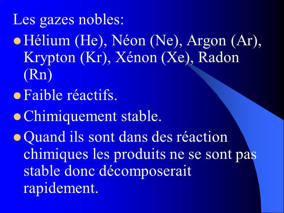 Les gazes nobles: Hélium (He), Néon (Ne), Argon (Ar), Krypton (Kr), Xénon (Xe), Radon (Rn) Faible réactifs.