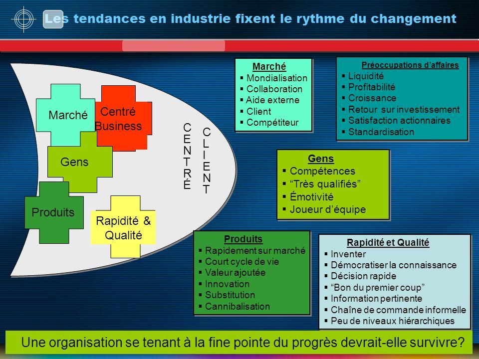 Les tendances en industrie fixent le rythme du changement
