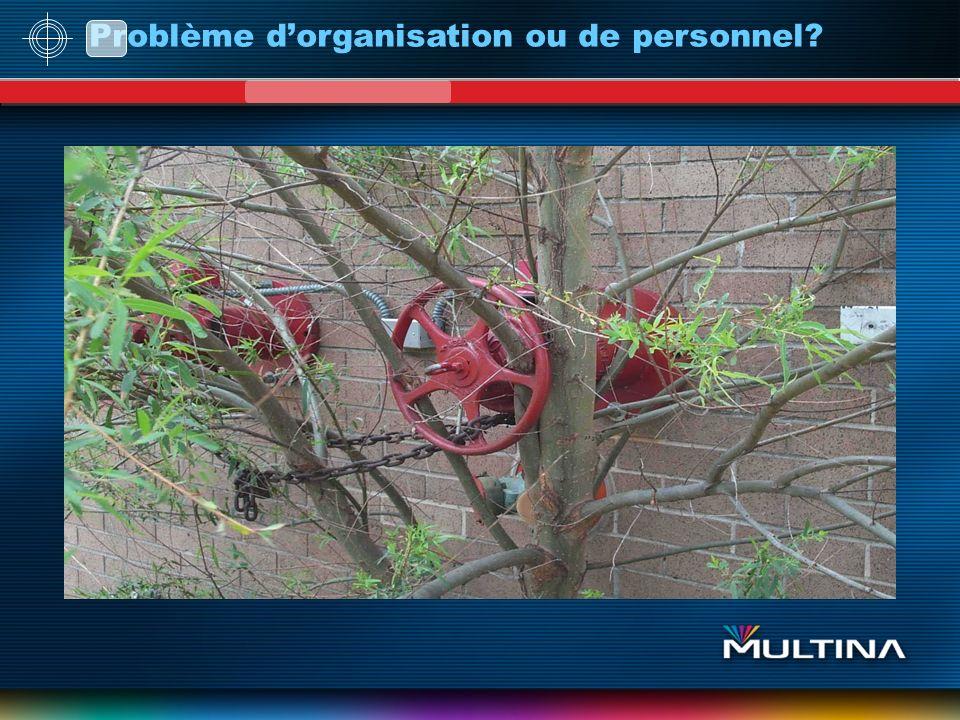 Problème d'organisation ou de personnel