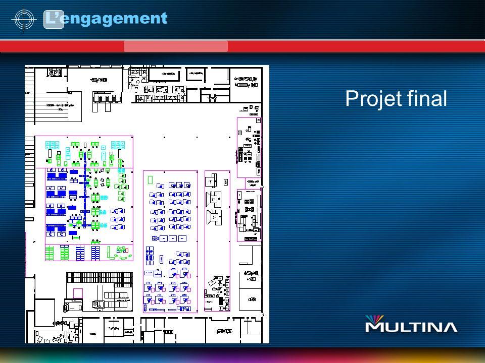 L'engagement Projet final