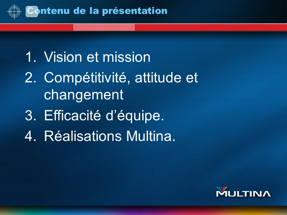 Compétitivité, attitude et changement Efficacité d'équipe.