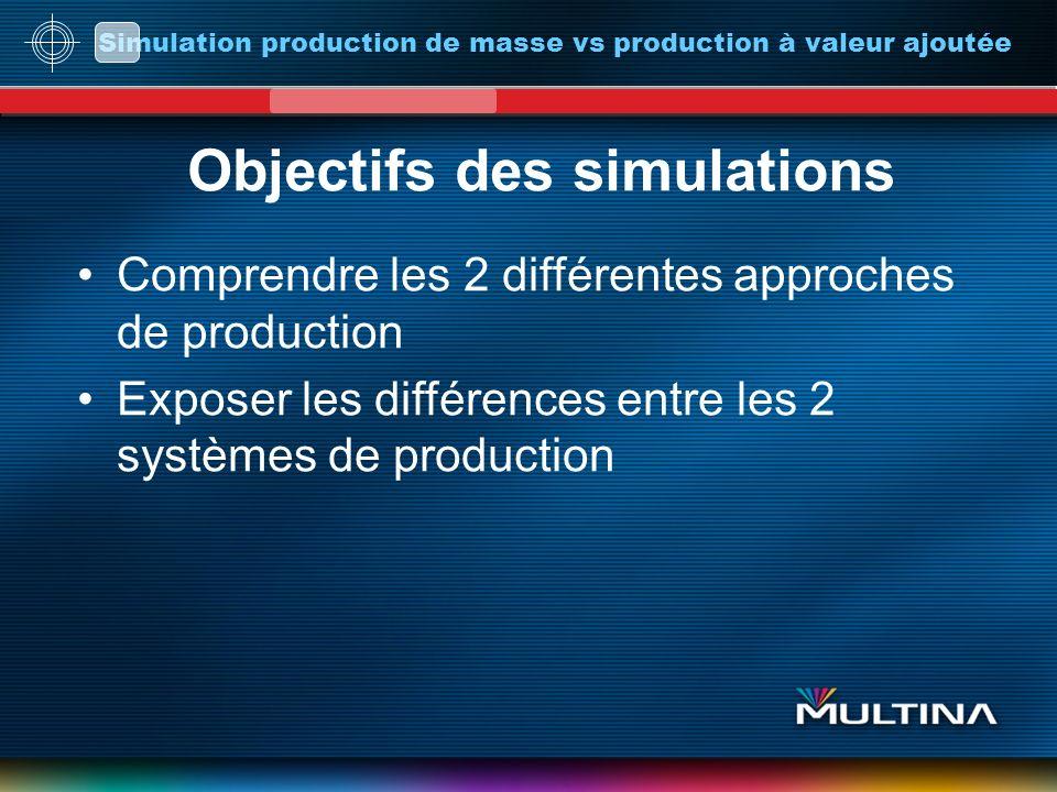 Objectifs des simulations