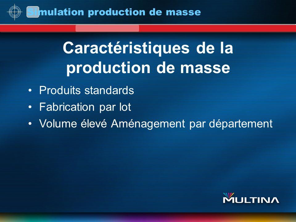 Caractéristiques de la production de masse