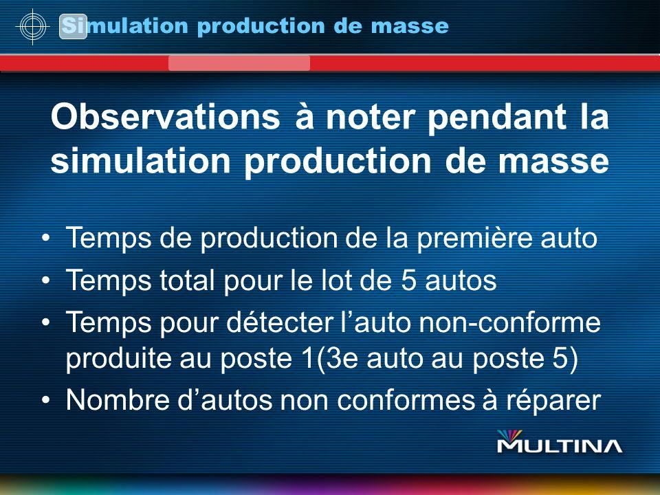 Observations à noter pendant la simulation production de masse