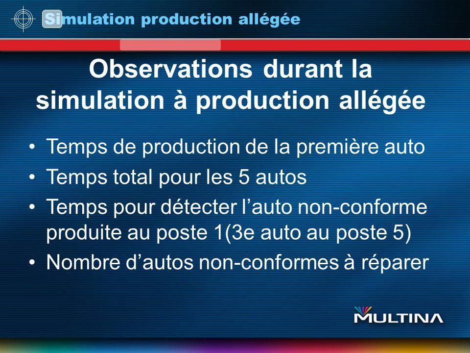 Observations durant la simulation à production allégée