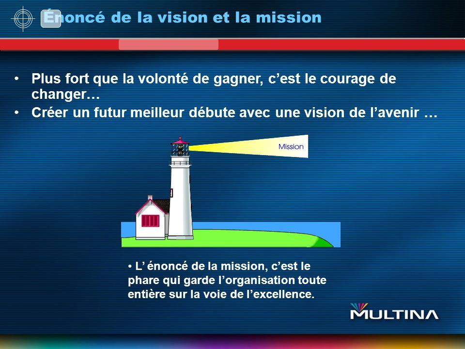 Énoncé de la vision et la mission